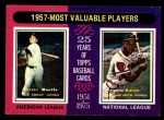 1975 Topps Mini #195   -  Mickey Mantle / Hank Aaron 1957 MVPs Front Thumbnail