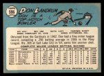 1965 Topps #596  Don Landrum  Back Thumbnail