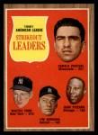 1962 Topps #59   -  Camilo Pascual / Whitey Ford / Jim Bunning / Juan Pizarro AL Strikeout Leaders Front Thumbnail