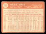 1964 Topps #150  Willie Mays  Back Thumbnail