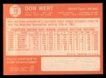 1964 Topps #19  Don Wert  Back Thumbnail