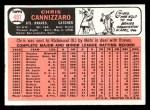 1966 Topps #497  Chris Cannizzaro  Back Thumbnail