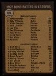 1973 Topps #63   -  Johnny Bench / Rich Allen RBI Leaders Back Thumbnail