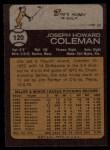 1973 Topps #120  Joe Coleman  Back Thumbnail