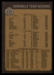 1973 Topps #219   Cardinals Team Back Thumbnail