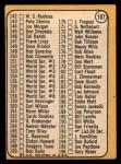 1968 Topps #107 B  -  Juan Marichal Checklist 2 Back Thumbnail