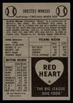 1954 Red Heart #22  Minnie Minoso  Back Thumbnail