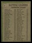 1971 Topps #61   -  Carl Yastrzemski / Alex Johnson / Tony Oliva AL Batting Leaders   Back Thumbnail