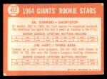 1964 Topps #452   -  Jim Ray Hart / Gil Garrido Giants Rookies Back Thumbnail