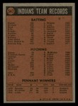 1972 Topps #547   Indians Team Back Thumbnail