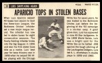 1964 Topps Giants #39  Luis Aparicio   Back Thumbnail