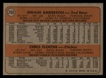 1972 Topps #268   -  Dwain Anderson / Chris Floethe A's Rookies Back Thumbnail