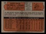 1972 Topps #127  Duffy Dyer  Back Thumbnail
