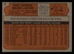 1972 Topps #17  Dave Duncan  Back Thumbnail