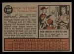 1962 Topps #160 NRM Dick Stuart  Back Thumbnail