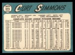 1965 Topps #373  Curt Simmons  Back Thumbnail