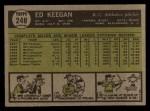 1961 Topps #248  Ed Keegan  Back Thumbnail