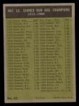 1961 Topps #45   -  Ernie Broglio / Don Drysdale / Bob Friend / Mike McCormick / Stan Williams NL ERA Leaders Back Thumbnail