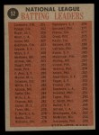 1962 Topps #52   -  Roberto Clemente / Vada Pinson / Ken Boyer / Wally Moon NL Batting Leaders Back Thumbnail