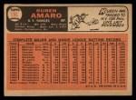 1966 Topps #186  Ruben Amaro  Back Thumbnail