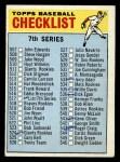 1966 Topps #517 ERR  Checklist 7 Front Thumbnail