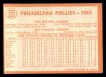 1964 Topps #293   Phillies Team Back Thumbnail