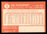 1964 Topps #82  Jim Davenport  Back Thumbnail