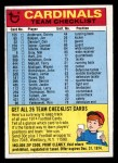 1974 Topps Football Team Checklists #23   Cardinals Team Checklist Front Thumbnail