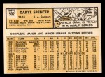 1963 Topps #502  Daryl Spencer  Back Thumbnail