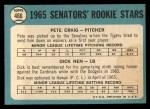 1965 Topps #466   -  Pete Craig / Dick Nen Senators Rookies Back Thumbnail