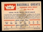 1960 Fleer #12  Zack Wheat  Back Thumbnail