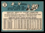 1965 Topps #69  Bill Virdon  Back Thumbnail