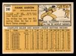 1963 Topps #390  Hank Aaron  Back Thumbnail