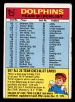 1974 Topps Football Team Checklists #14   Dolphins Team Checklist Front Thumbnail