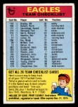 1974 Topps Football Team Checklists #21   Eagles Team Checklist Front Thumbnail