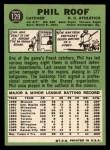 1967 Topps #129  Phil Roof  Back Thumbnail