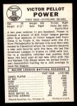 1960 Leaf #65  Vic Power  Back Thumbnail