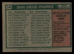 1975 Topps #146   -  John McNamara Padres Team Checklist Back Thumbnail