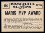 1961 Nu-Card Scoops #416   -   Roger Maris  Maris Nips Mantle for AL MVP Award Back Thumbnail