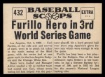 1961 Nu-Card Scoops #432   Carl Furillo   Back Thumbnail
