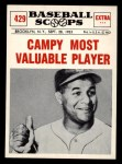 1961 Nu-Card Scoops #429   -   Roy Campanella  Campy National League's MVP Front Thumbnail