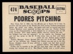 1961 Nu-Card Scoops #474  Johnny Podres  Back Thumbnail