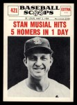 1961 Nu-Card Scoops #421   -   Stan Musial  Musial Hits 5 Homers In One Day Front Thumbnail