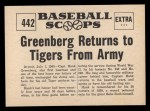 1961 Nu-Card Scoops #442   -   Hank Greenberg  Greenberg Returns to Tigers from Army Back Thumbnail