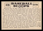 1961 Nu-Card Scoops #478   Harvey Haddix   Back Thumbnail
