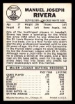 1960 Leaf #55  Jim Rivera  Back Thumbnail