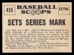 1961 Nu-Card Scoops #415  Bobby Richardson  Back Thumbnail