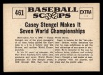 1961 Nu-Card Scoops #461   -   Casey Stengel  Yankees Champs Again! Back Thumbnail