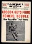 1961 Nu-Card Scoops #433   -   Joe Adcock  Adcock Gets Four Homers and a Double Front Thumbnail