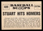 1961 Nu-Card Scoops #409   -   Dick Stuart  Dick Stuart Hits 3 Homers, Single Back Thumbnail